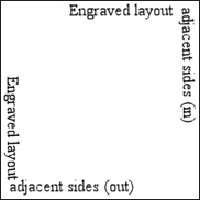 Engraved layout